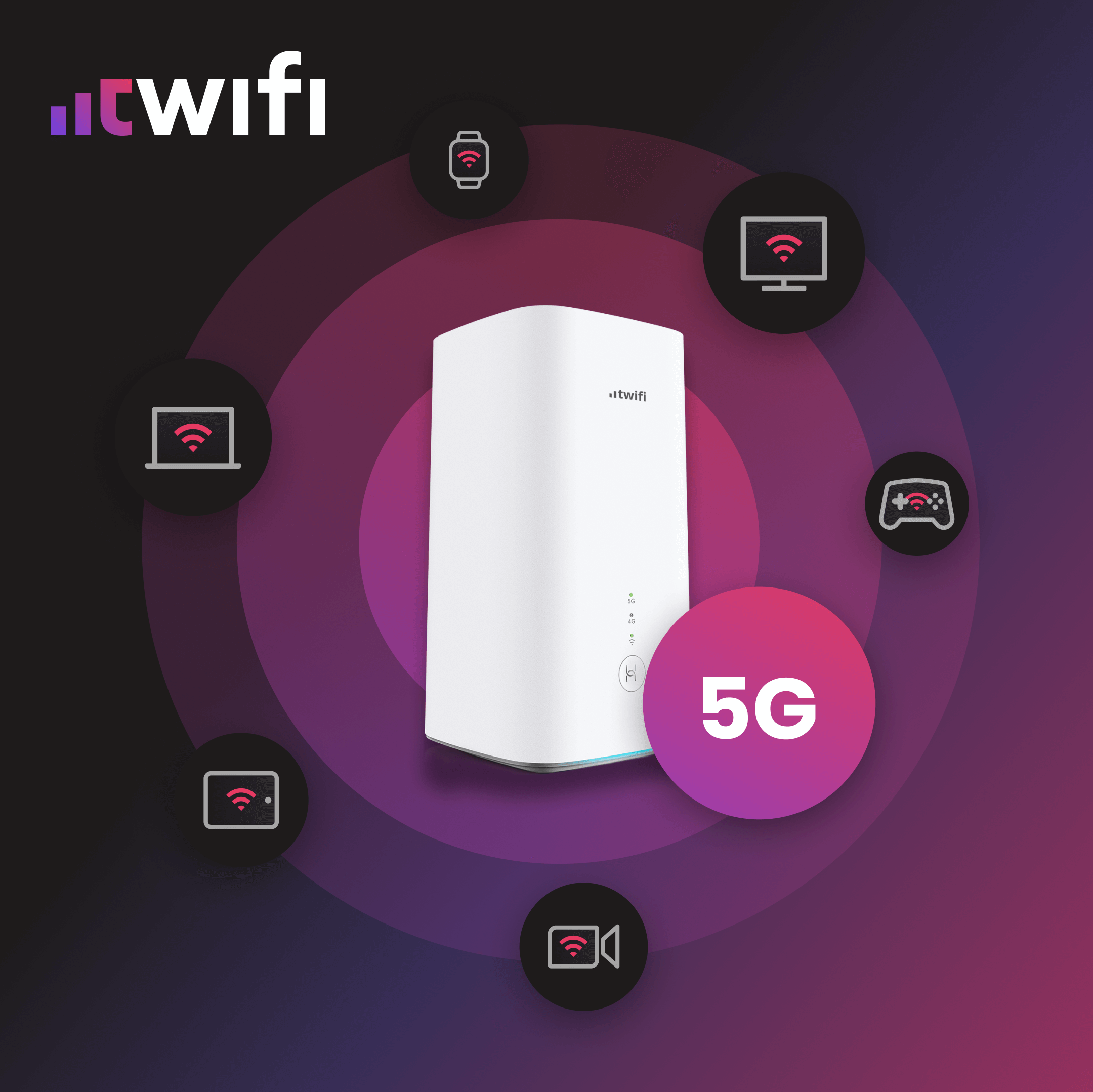 twifi - Home Internet Box - New in 5G!